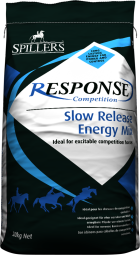 Bag of Spillers Slow Release Energy Mix